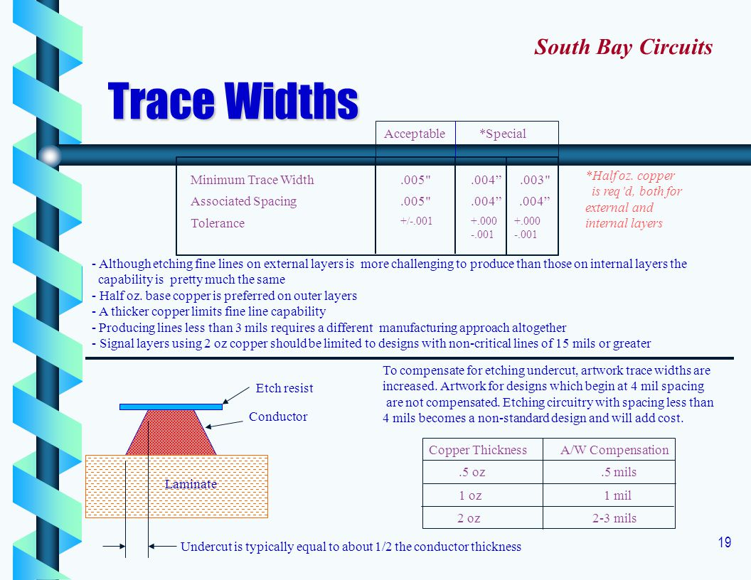 Trace Widths South Bay Circuits Acceptable *Special