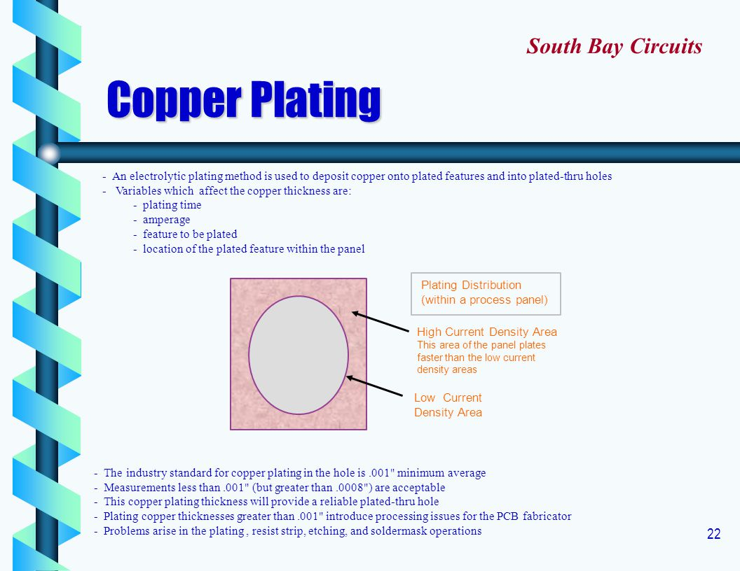 Copper Plating South Bay Circuits