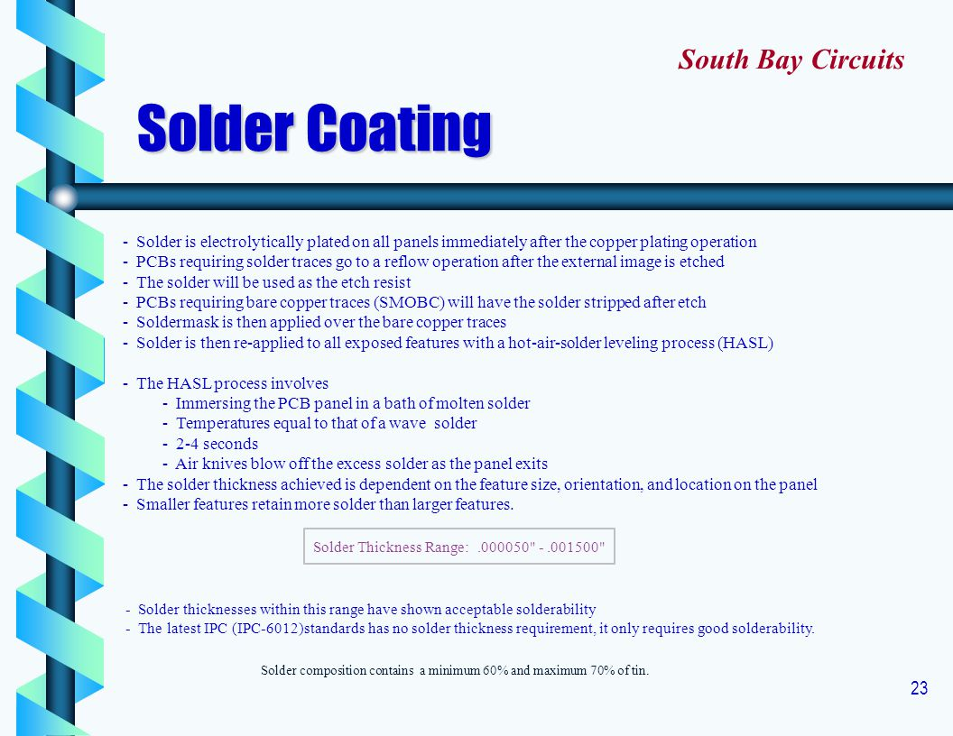 Solder Coating South Bay Circuits