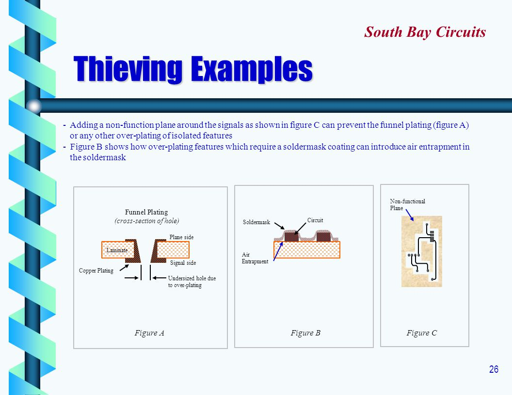 Thieving Examples South Bay Circuits