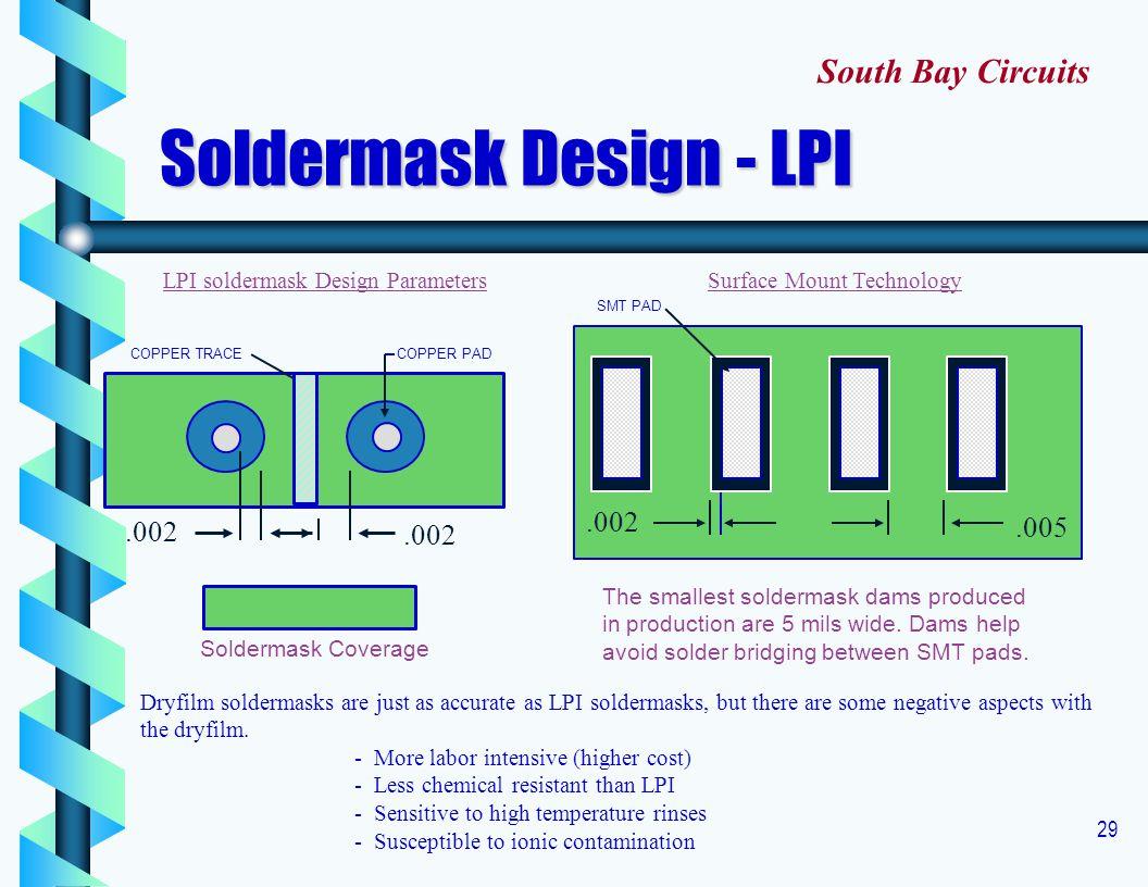 Soldermask Design - LPI