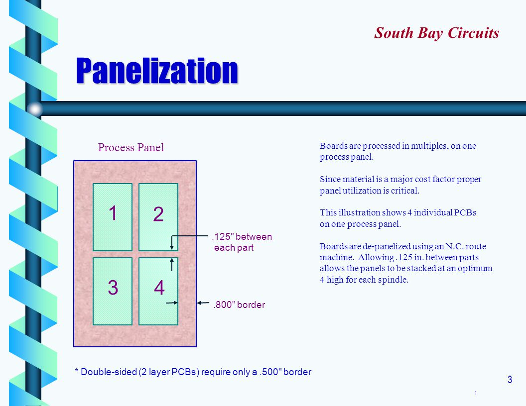 Panelization 1 2 3 4 South Bay Circuits Process Panel
