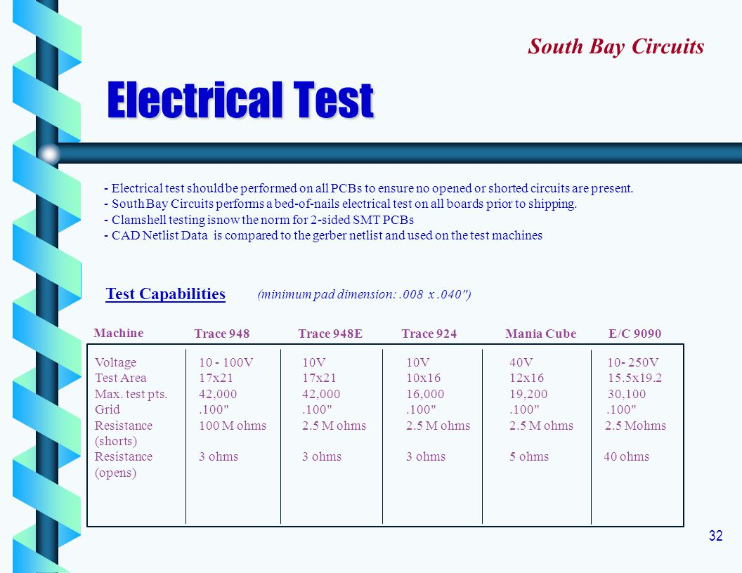 Electrical Test South Bay Circuits Test Capabilities