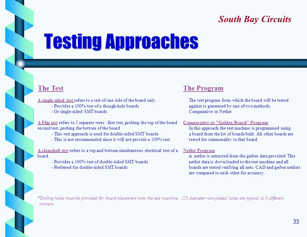 Testing Approaches South Bay Circuits The Test The Program