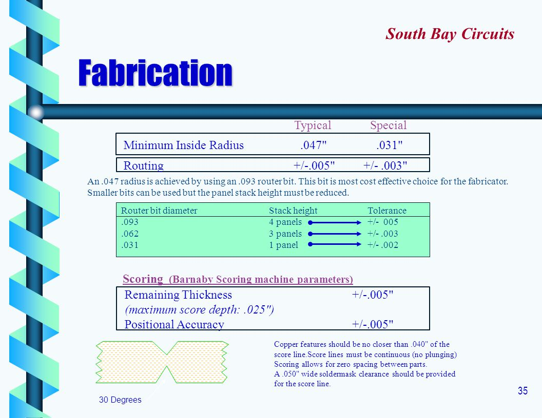 Fabrication South Bay Circuits Typical Special