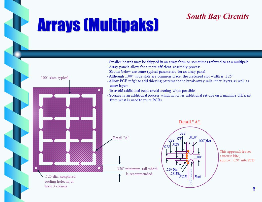 Arrays (Multipaks) South Bay Circuits Detail A