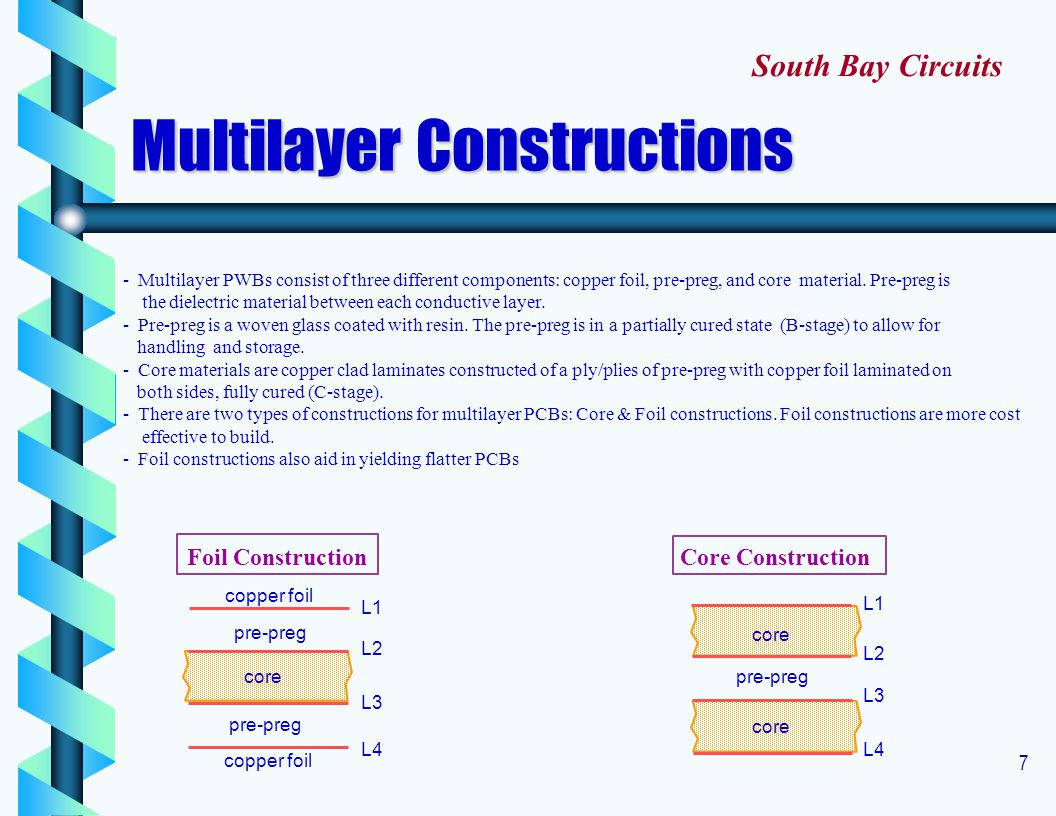 Multilayer Constructions