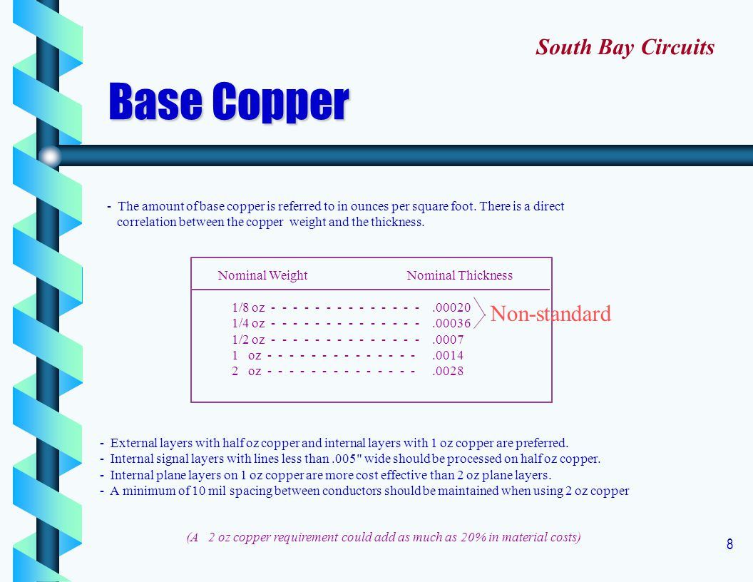 Base Copper South Bay Circuits Non-standard