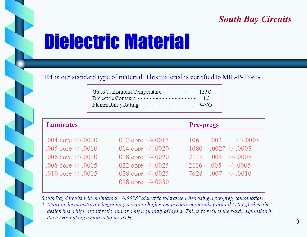 Dielectric Material South Bay Circuits