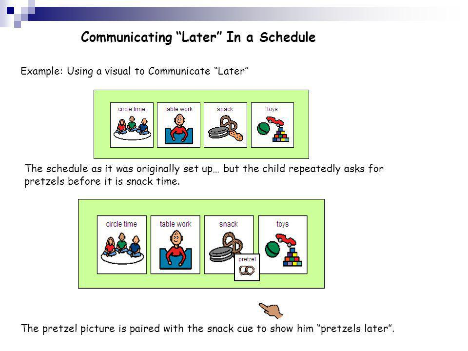 Communicating Later In a Schedule