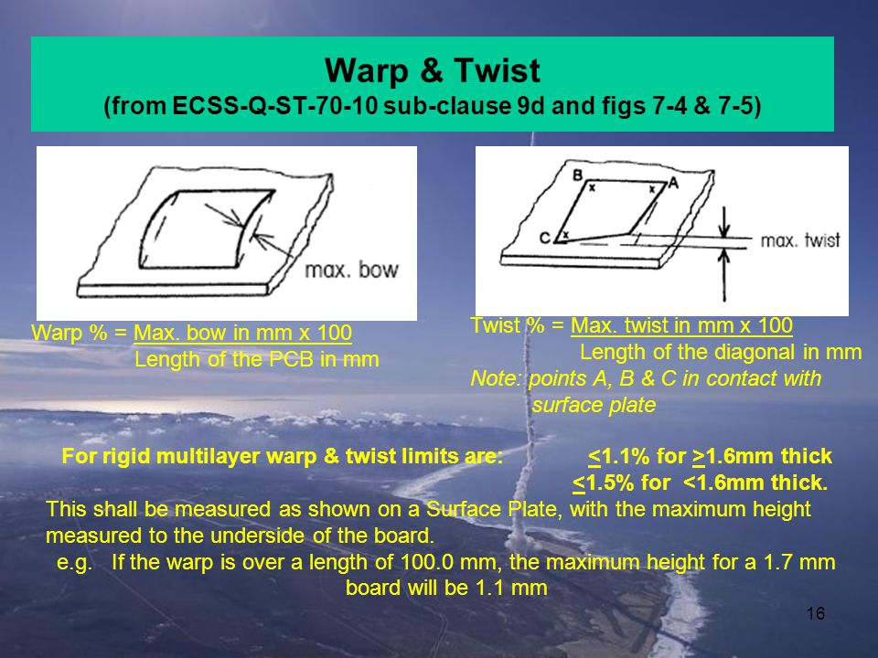 Warp & Twist (from ECSS-Q-ST-70-10 sub-clause 9d and figs 7-4 & 7-5)