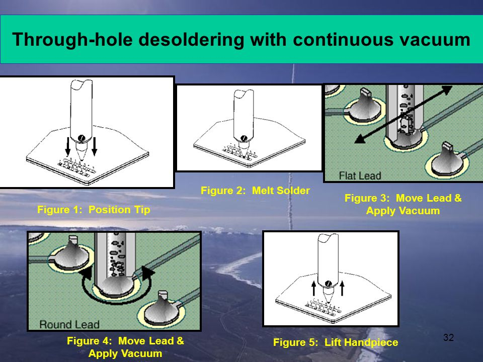 Through-hole desoldering with continuous vacuum