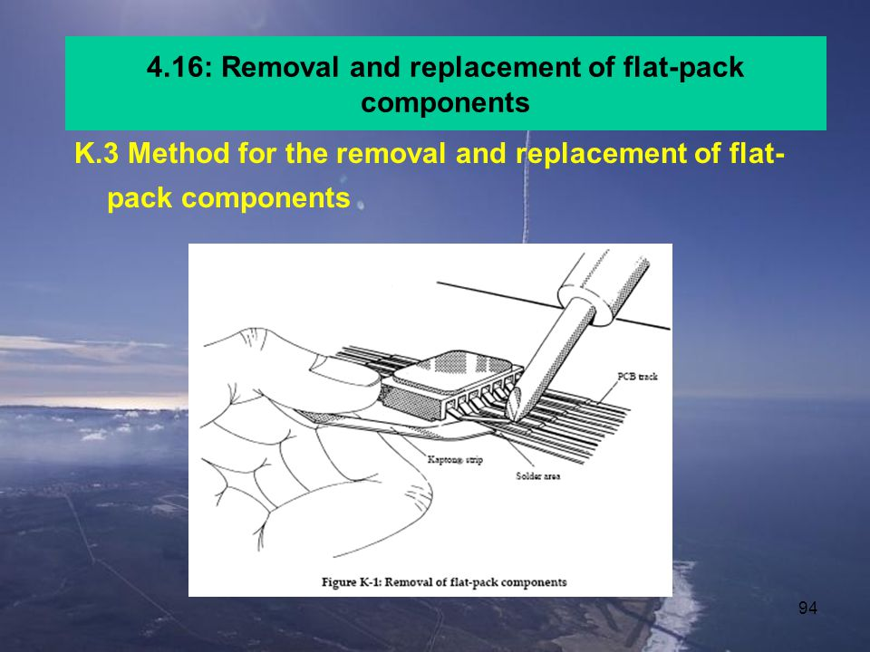 4.16: Removal and replacement of flat-pack components