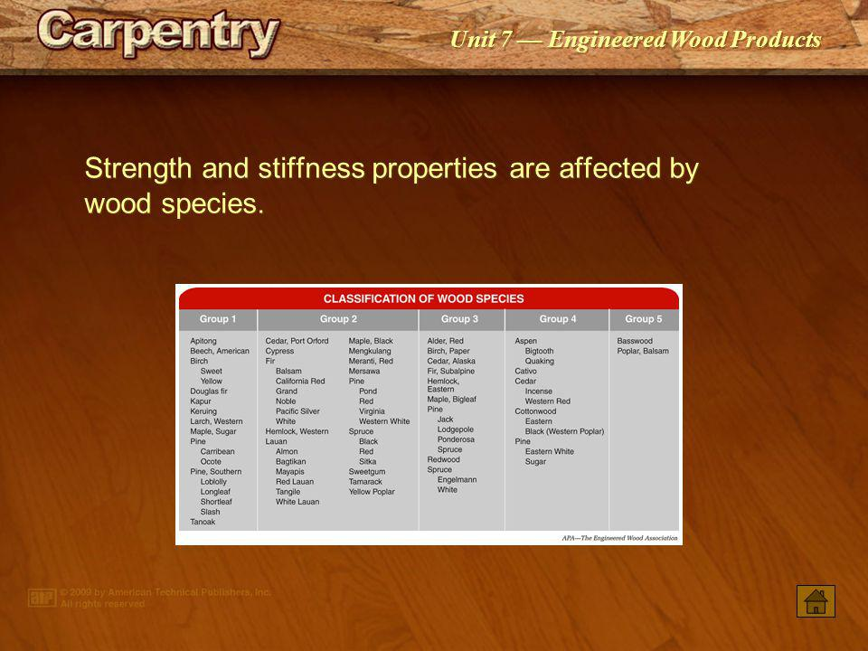 Strength and stiffness properties are affected by wood species.