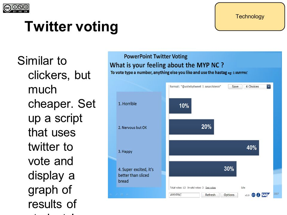 Twitter voting