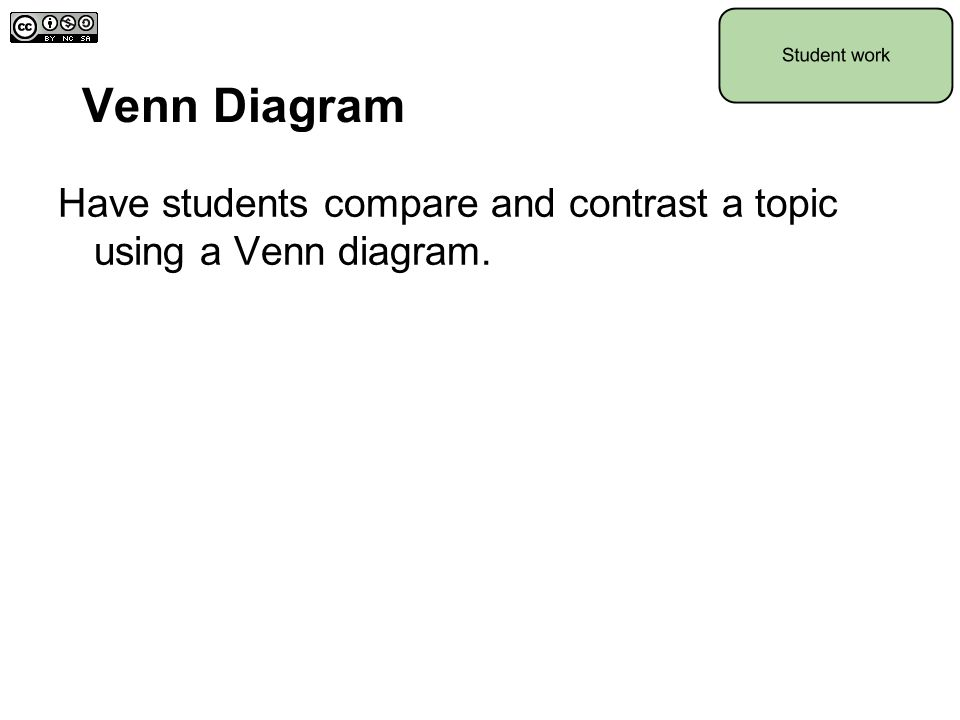 Venn Diagram Have students compare and contrast a topic using a Venn diagram.