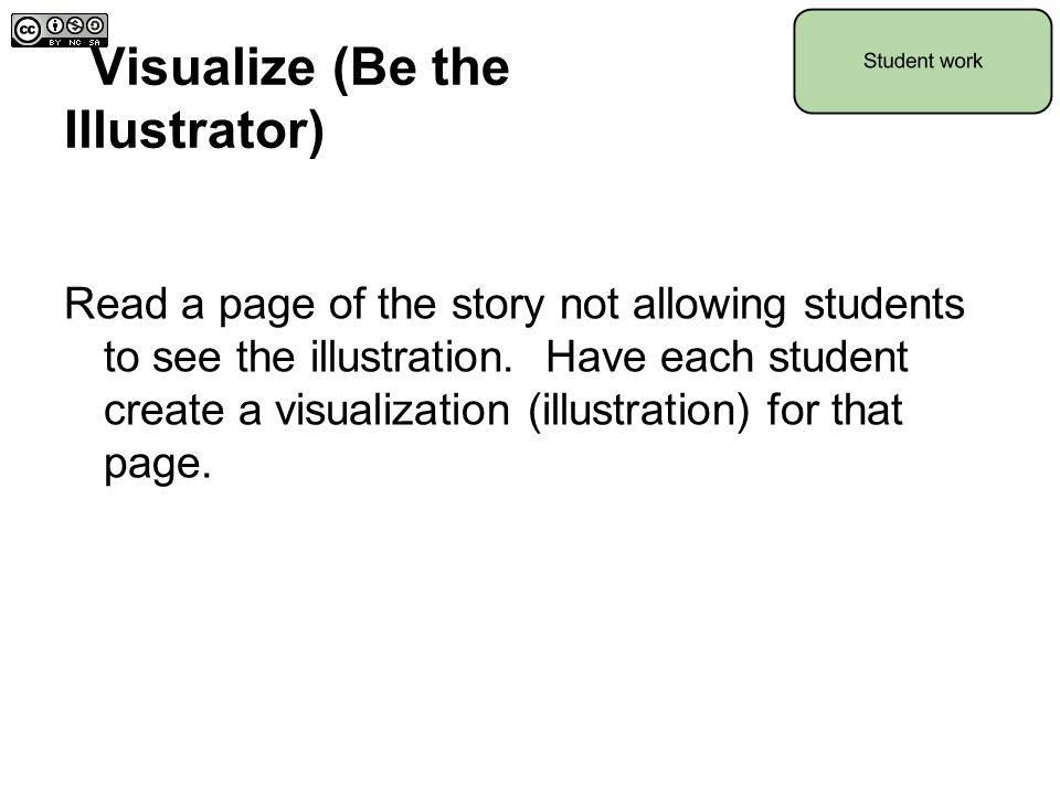 Visualize (Be the Illustrator)