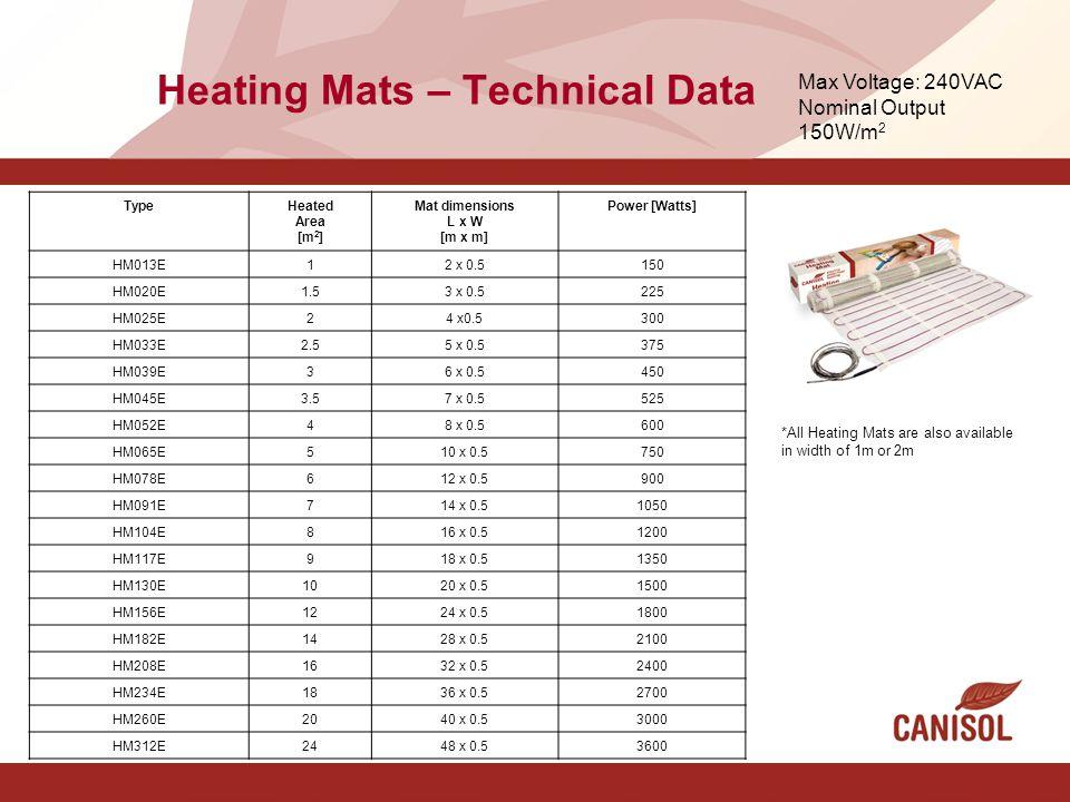 Heating Mats – Technical Data