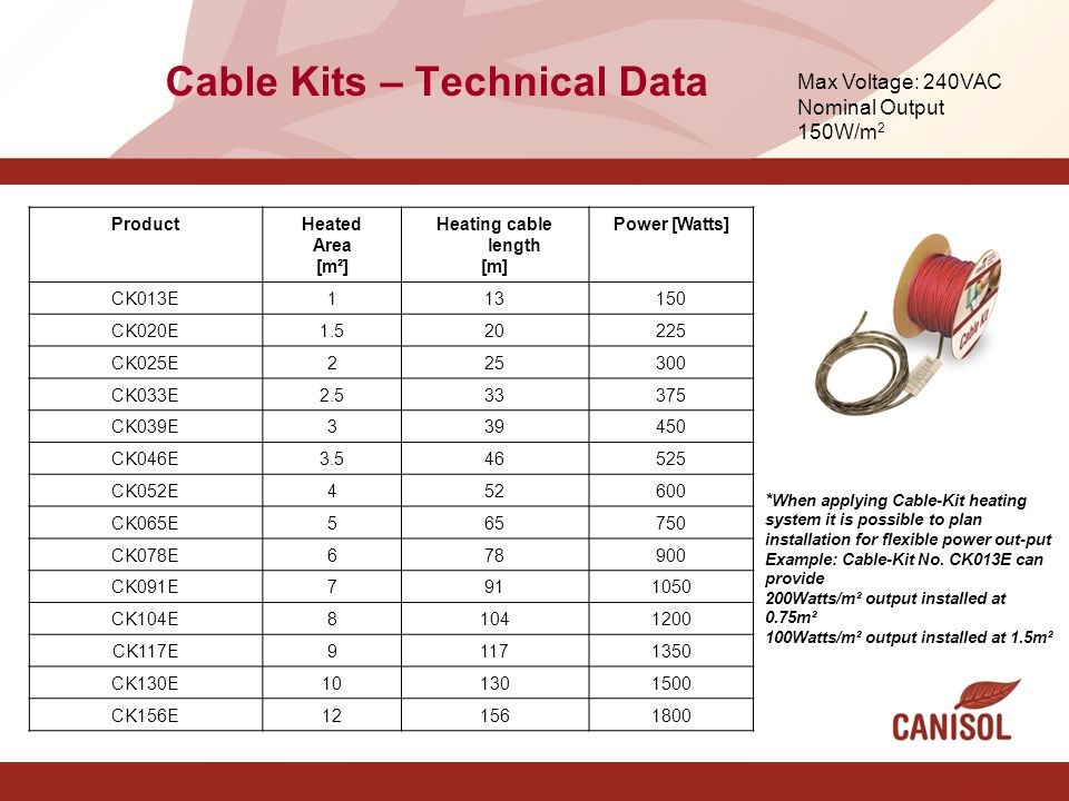 Cable Kits – Technical Data