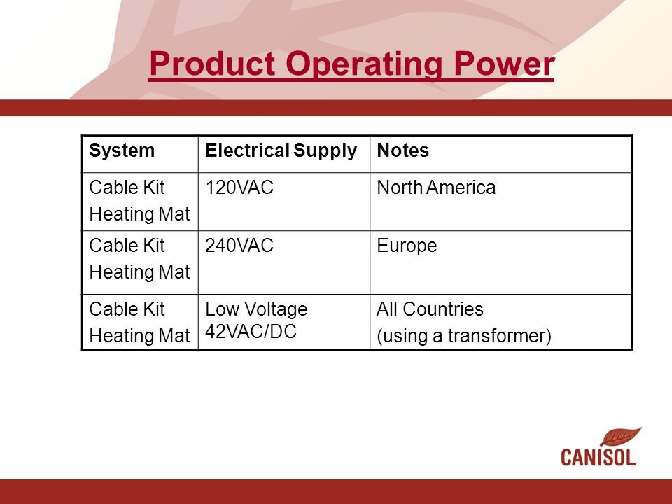 Product Operating Power