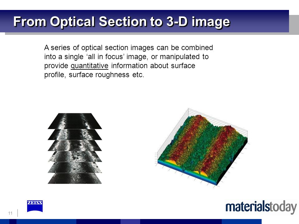 From Optical Section to 3-D image