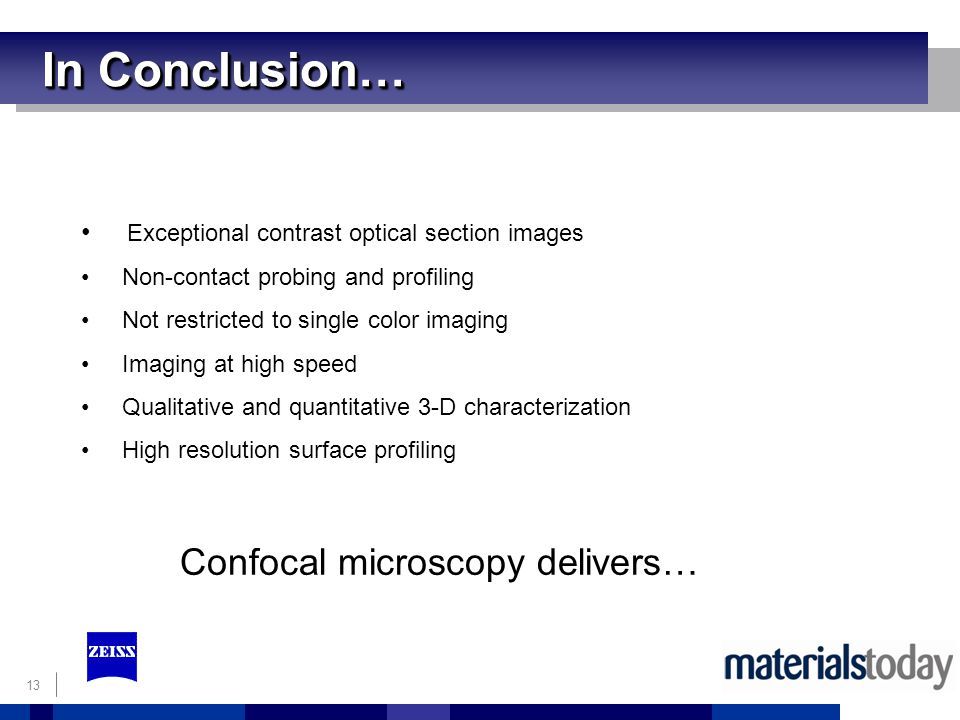 In Conclusion… Confocal microscopy delivers…