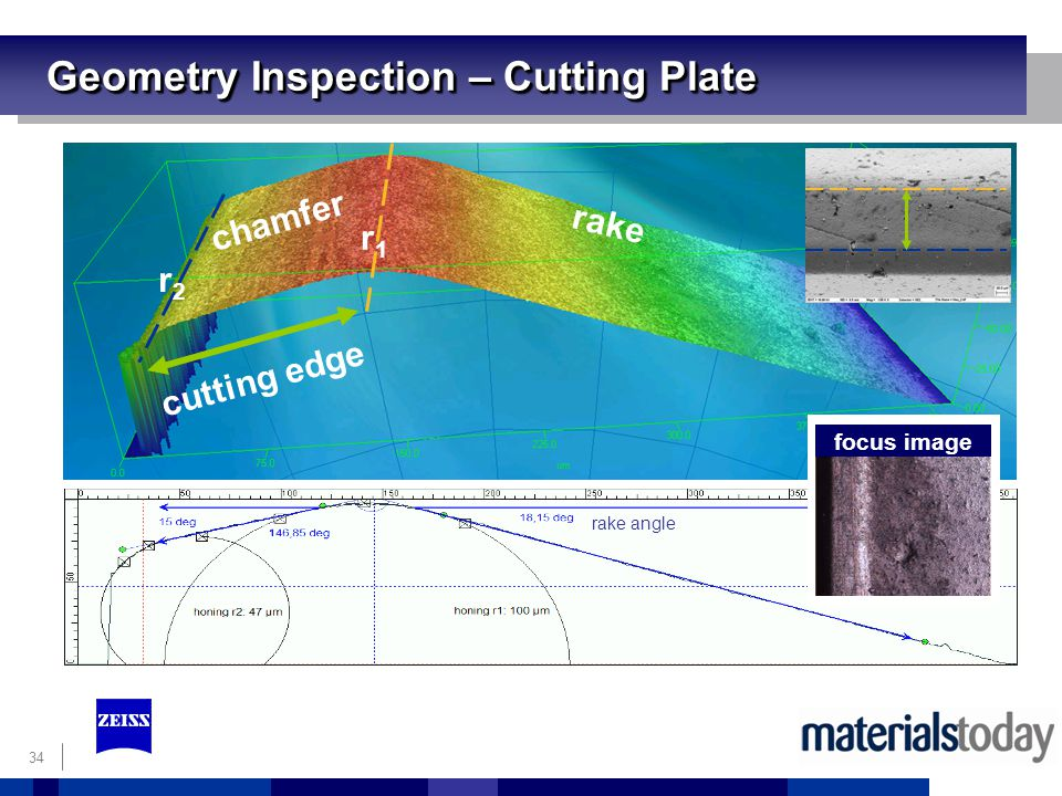 Geometry Inspection – Cutting Plate
