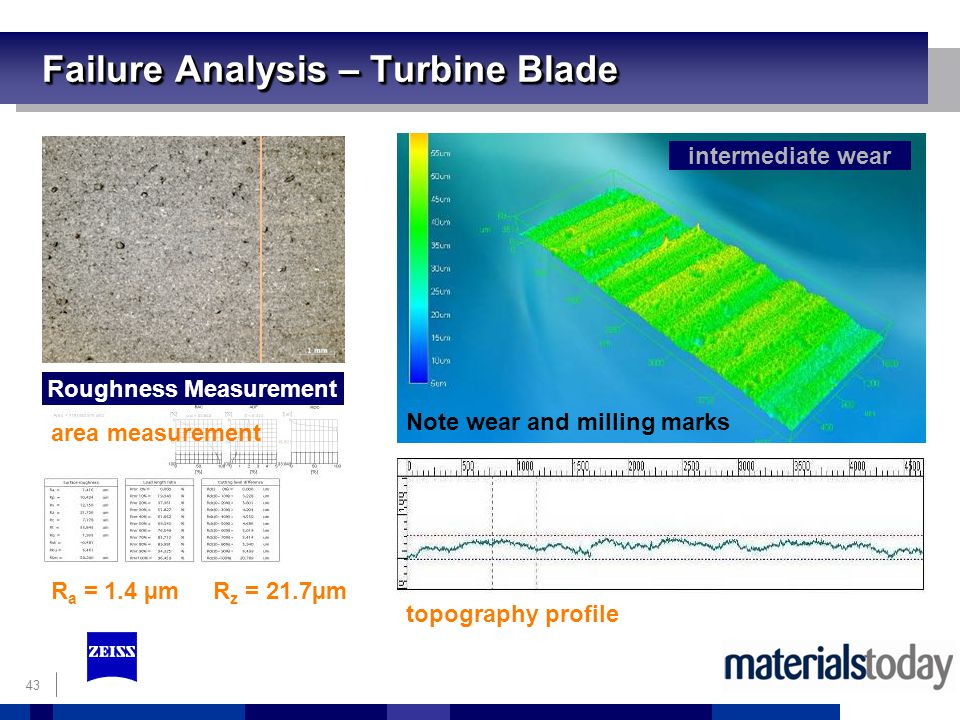 Failure Analysis – Turbine Blade