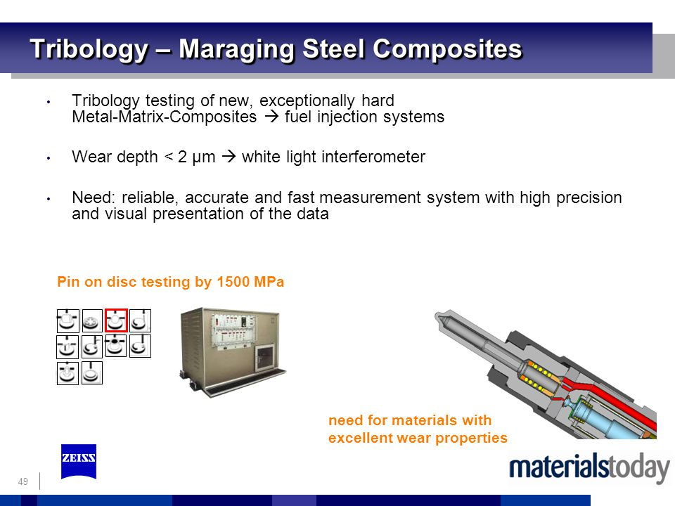 Tribology – Maraging Steel Composites