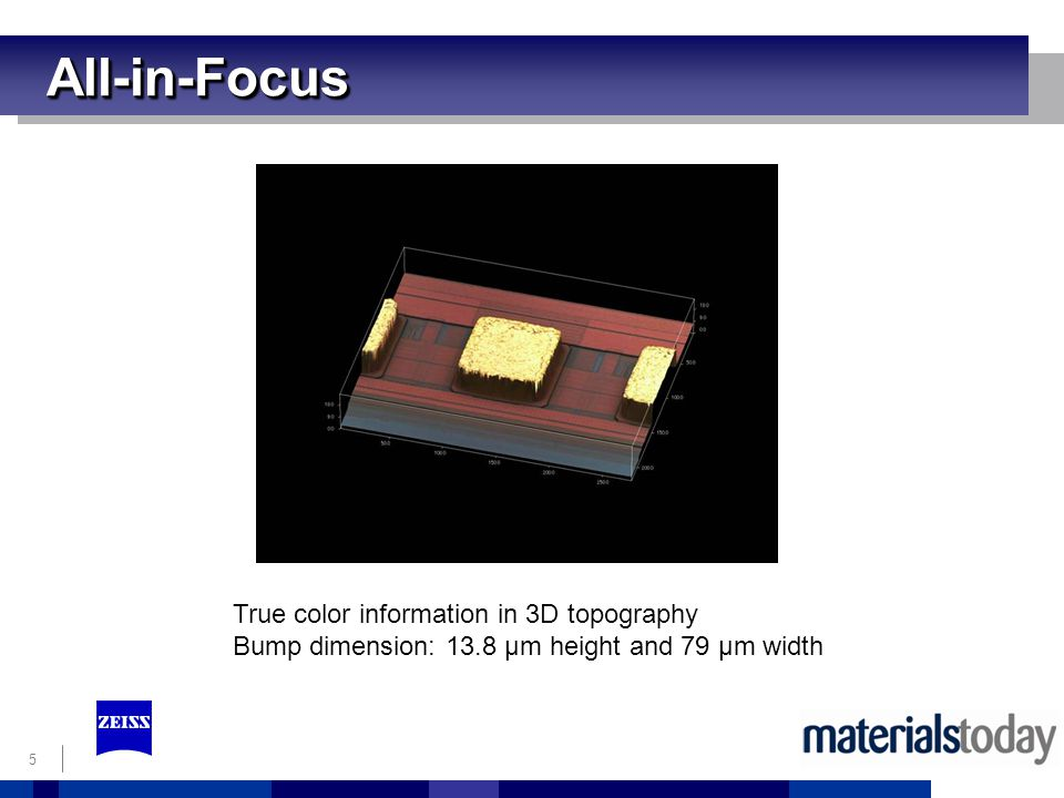 All-in-Focus True color information in 3D topography