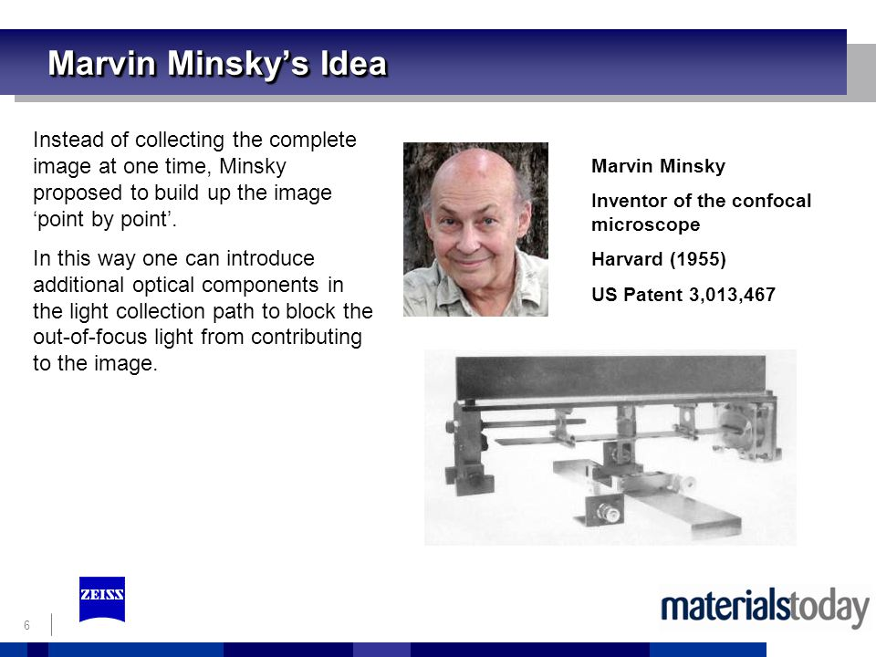 Marvin Minsky's Idea Instead of collecting the complete image at one time, Minsky proposed to build up the image 'point by point'.
