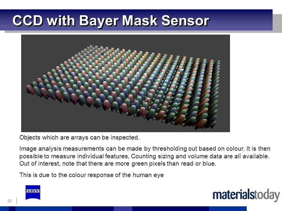 CCD with Bayer Mask Sensor