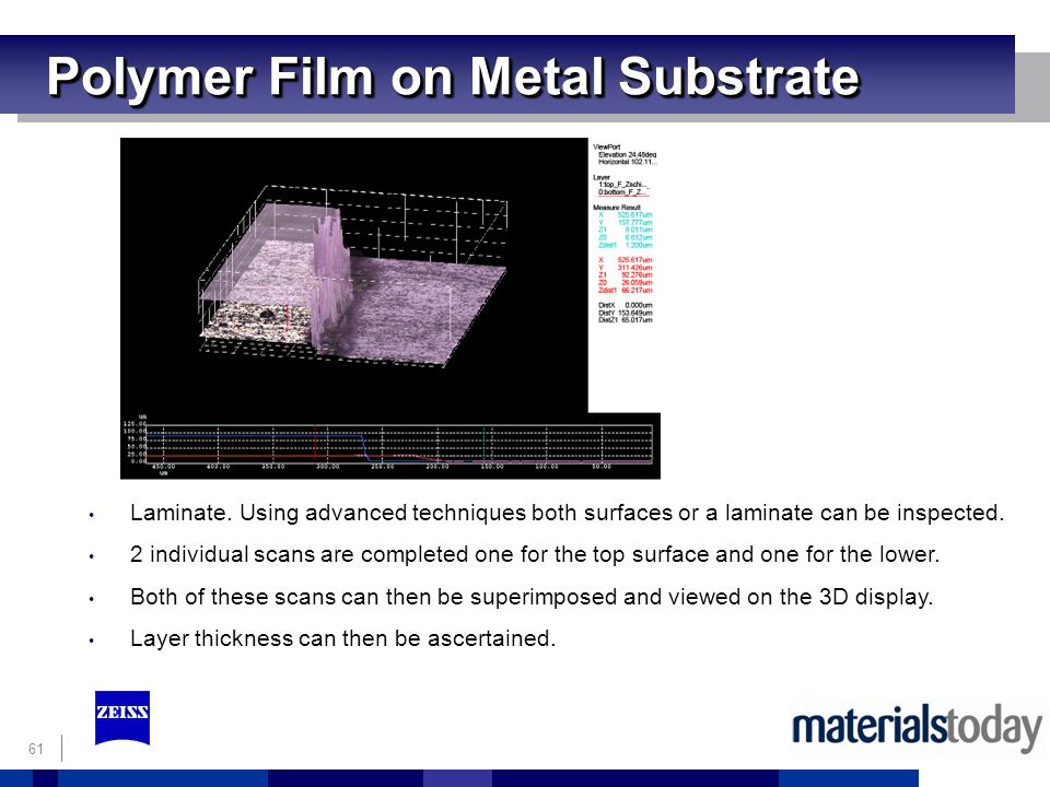 Polymer Film on Metal Substrate