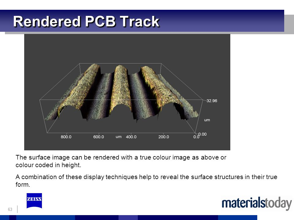 Rendered PCB Track The surface image can be rendered with a true colour image as above or colour coded in height.