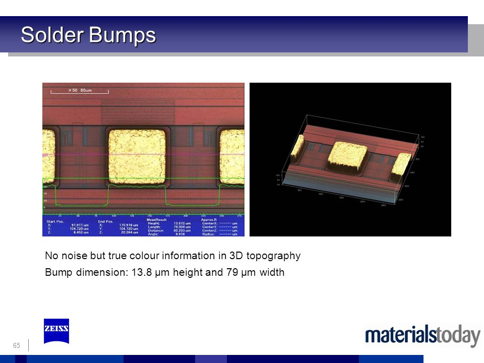 Solder Bumps No noise but true colour information in 3D topography