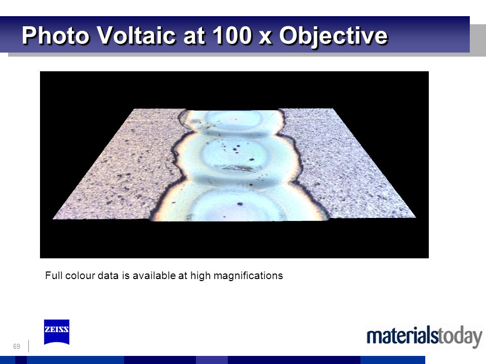 Photo Voltaic at 100 x Objective