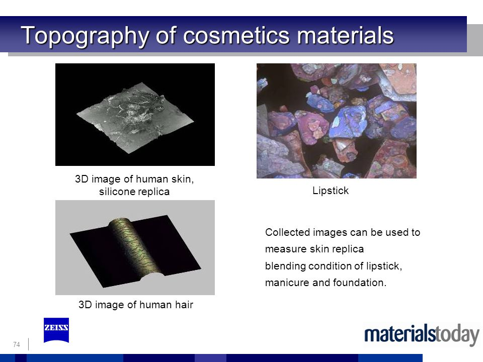 Topography of cosmetics materials