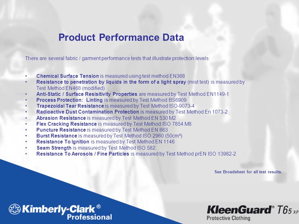 Product Performance Data