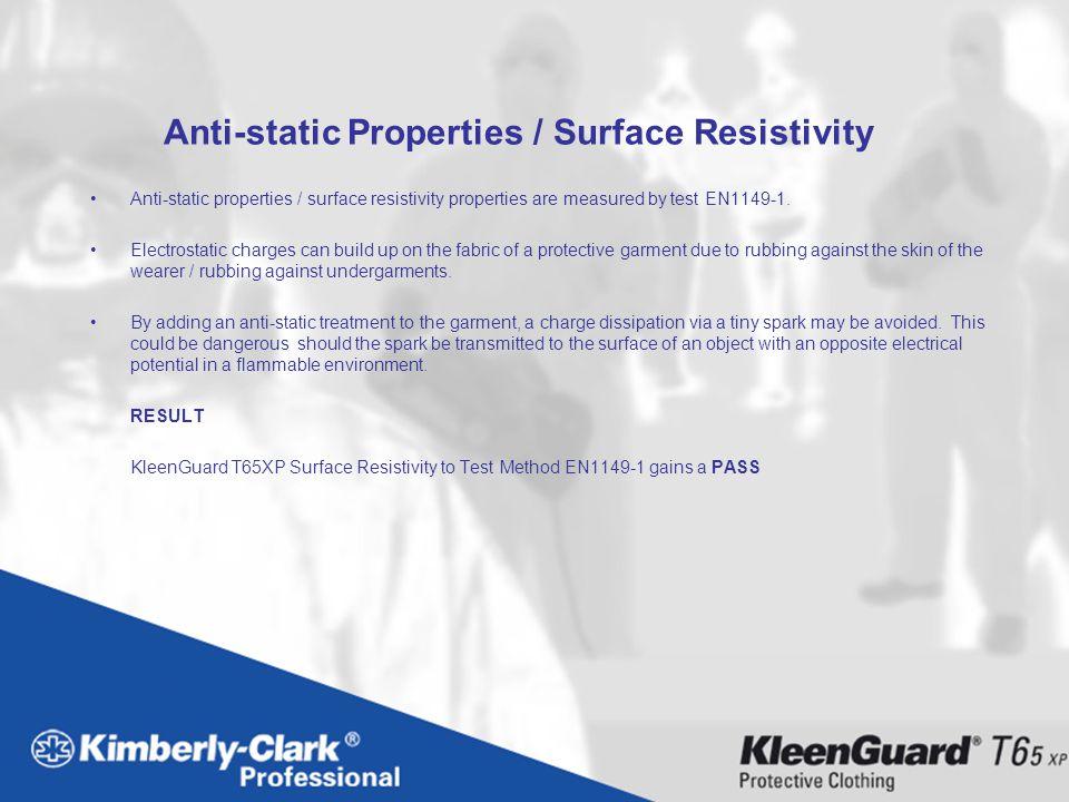Anti-static Properties / Surface Resistivity