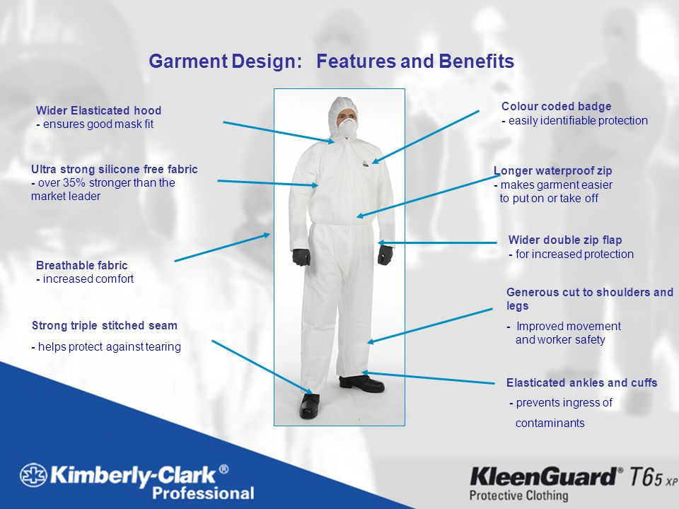 Garment Design: Features and Benefits
