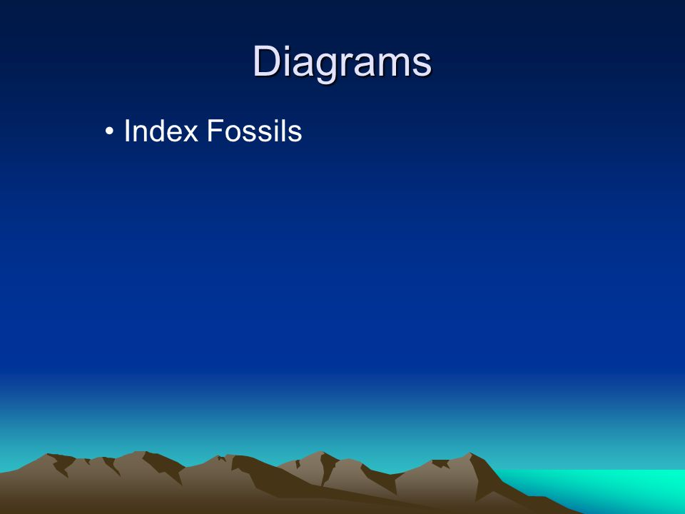 Diagrams Index Fossils