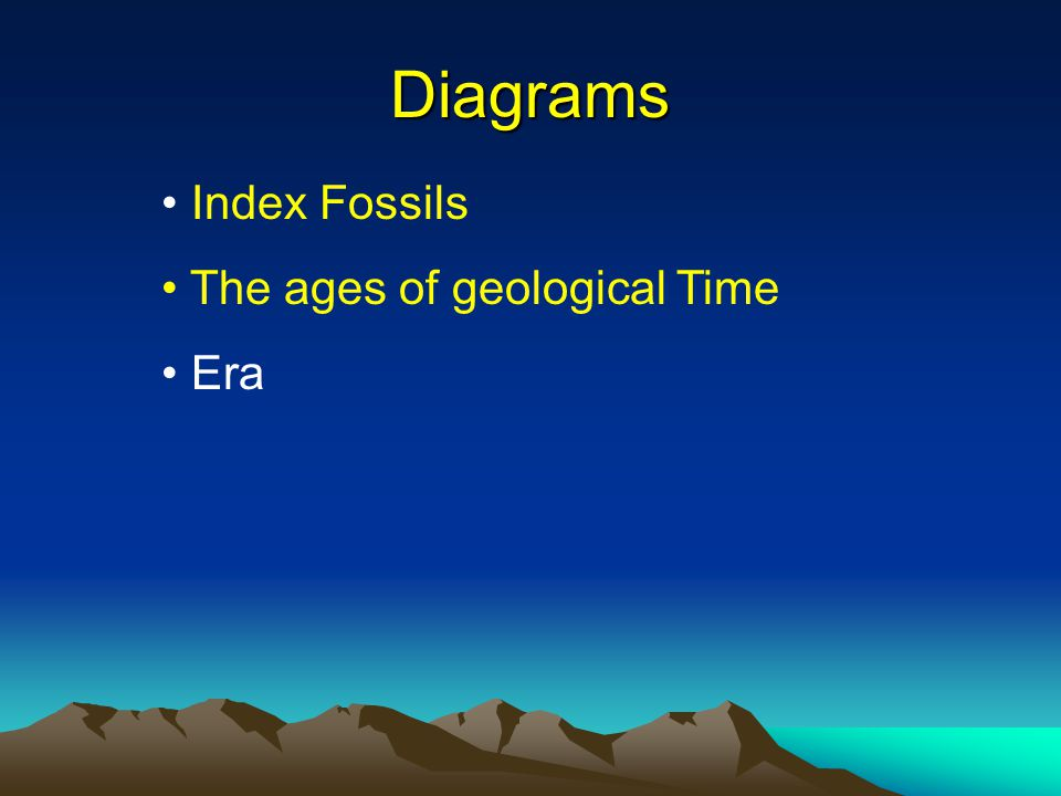 Diagrams Index Fossils The ages of geological Time Era