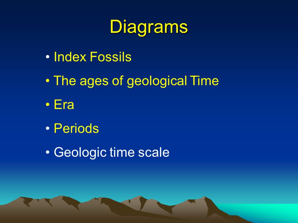 Diagrams Index Fossils The ages of geological Time Era Periods