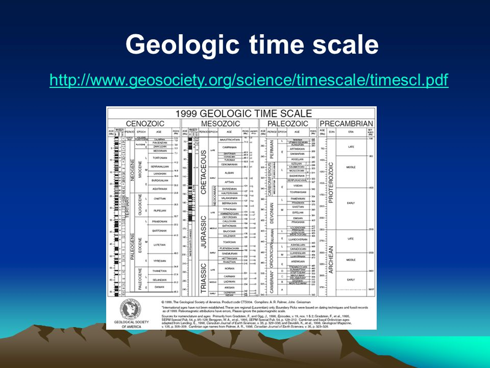 Geologic time scale http://www.geosociety.org/science/timescale/timescl.pdf