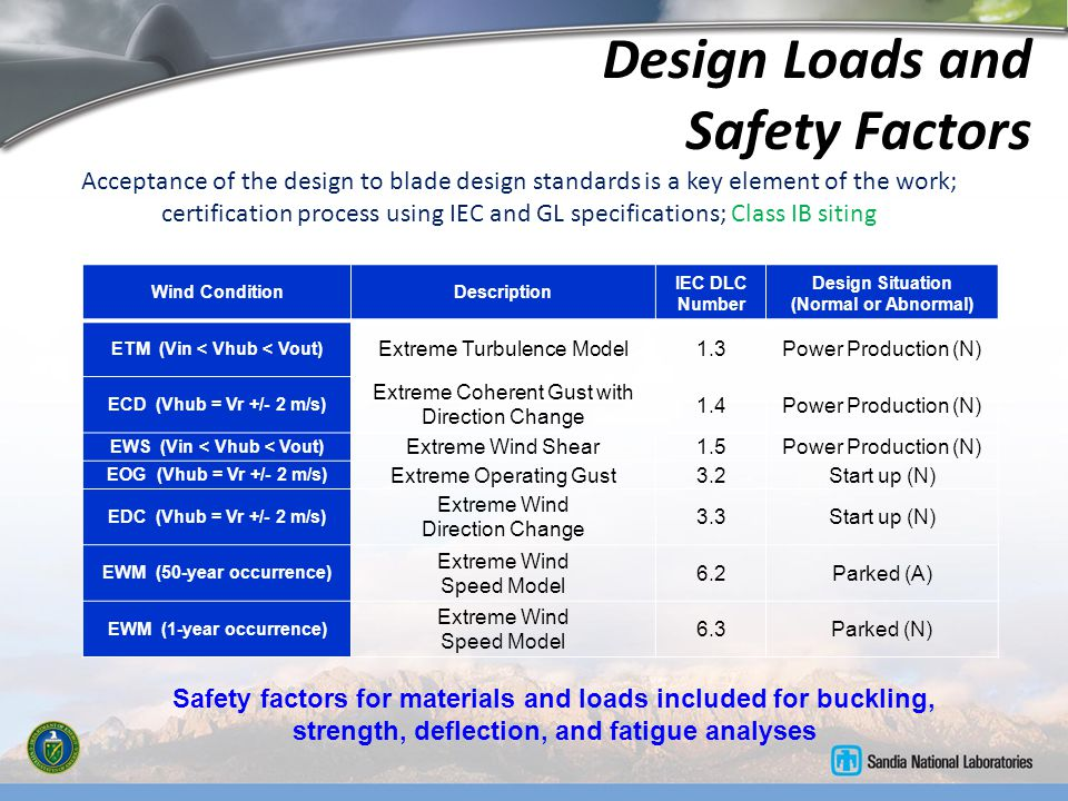 Design Loads and Safety Factors