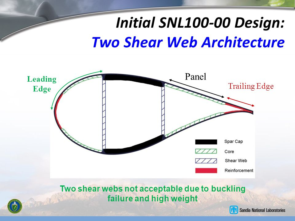 Initial SNL100-00 Design: Two Shear Web Architecture