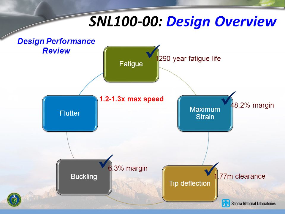 SNL100-00: Design Overview Design Performance Review Fatigue