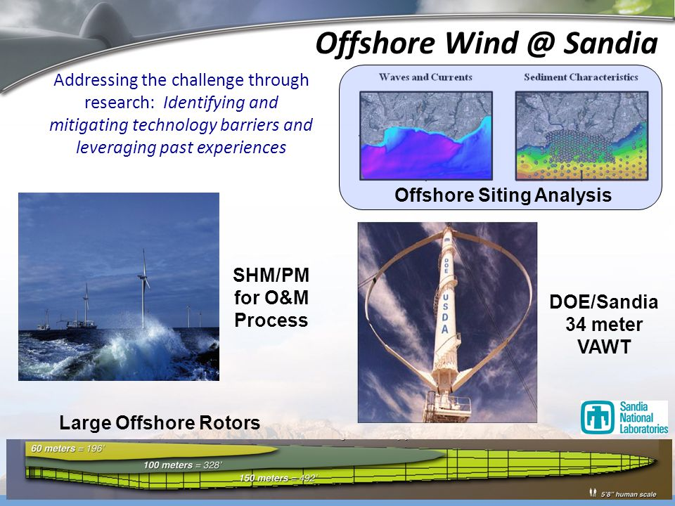 Offshore Siting Analysis