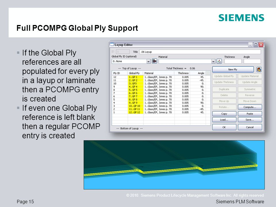 Full PCOMPG Global Ply Support