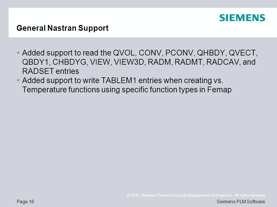 General Nastran Support